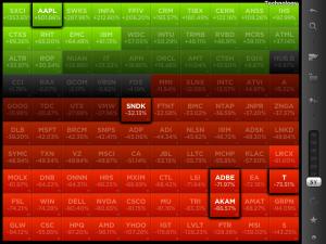Favorite stocks pop up in the display.